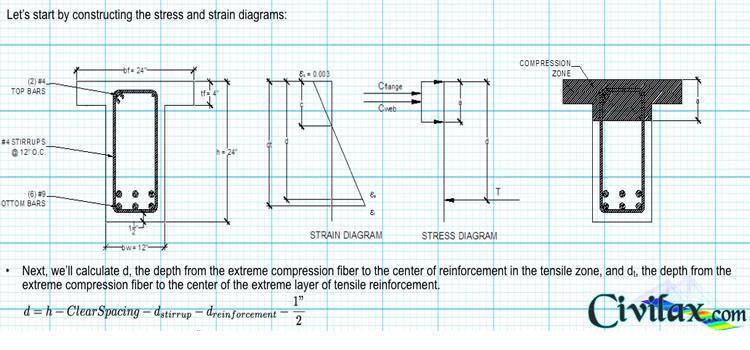 Engineered Beam Design ~ Reinforced concrete t beam design