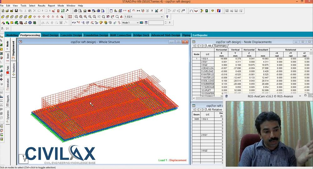 Water Retaining Structures Section : Design of water retaining structures using staad pro