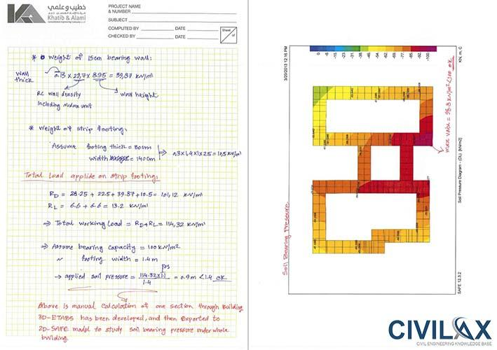 Structural Calculations of House Building