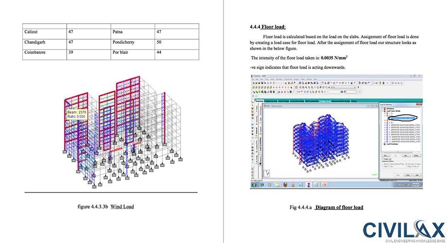 Analysis and Design of Multi Storey Residential Building using STAAD.Pro