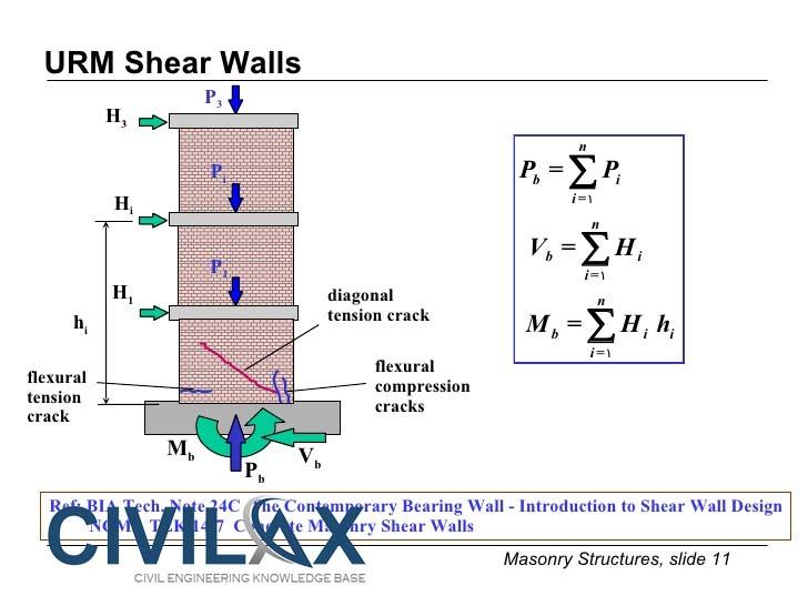 Shear Wall Design Xls : Design example of shear wall civil engineering community