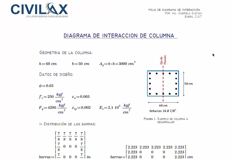 Drawing Lines In Mathcad : Create an interaction diagram in mathcad prime and