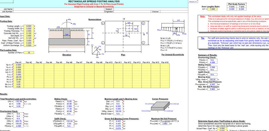 Spread Footing Design Spreadsheet Civil Engineering Community – Spread Footing Design Spreadsheet